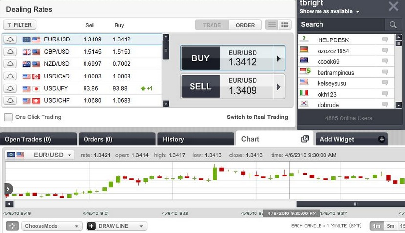 eToro webtrader