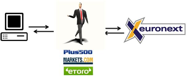 Cursus-beleggen-beleggen-in-het-algemeen-plaatje3