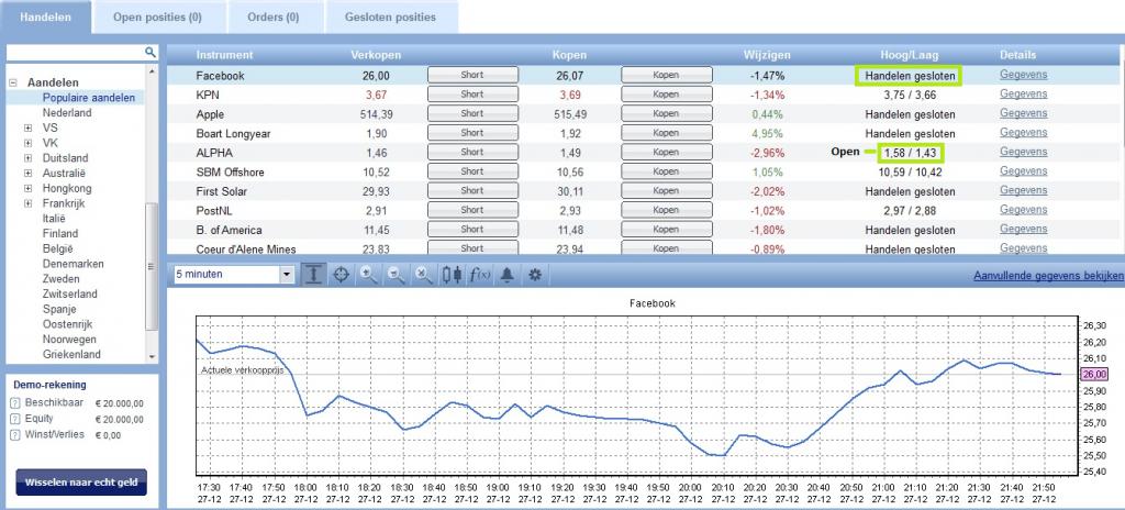 Snelle winst met aandelen 5