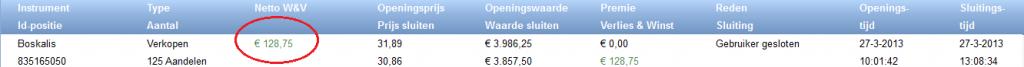 beleggen met 400 euro 3