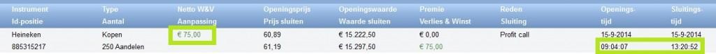 aandelen heineken2