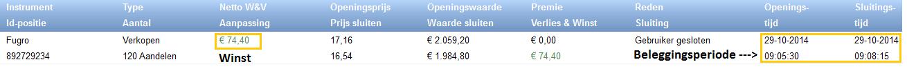 Beleggen met 100 euro in Fugro 3