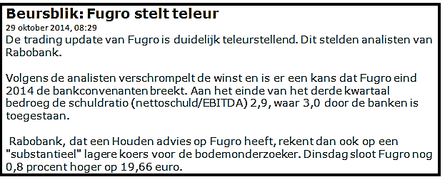 Beleggen met 100 euro in Fugro