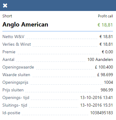 anglo-american-resultaat