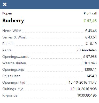 burberry-resultaat