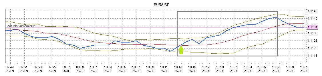 eurodollar2